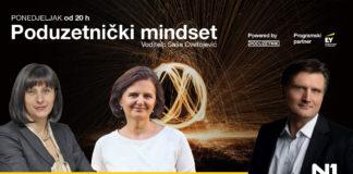 Poduzetnički mindset